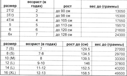 Детские размеры одежды США на русские, таблица Алиэкспресс
